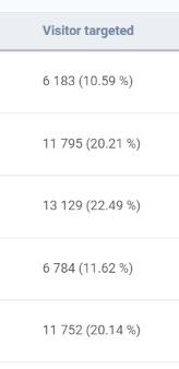 YOTTLY - Google Chrome 12.05.2016 150353.bmpAvisitors targeted
