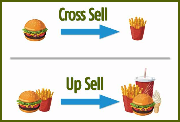upselling-and-cross-selling-effective-tools-to-enhance-your-ecommerce-store-revenue-1